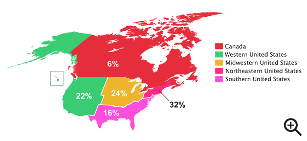 32% of U.S. and Canadian respondents were based in the U.S. northeast region