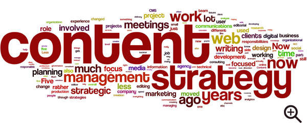 """Content"", ""strategy"", ""management"", ""meetings"" and ""strategic"" were among some of the most frequent words used to answer this question"